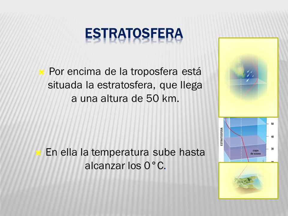 Por encima de la troposfera está situada la estratosfera, que llega a una altura de 50 km. En ella la temperatura sube hasta alcanzar los 0°C.