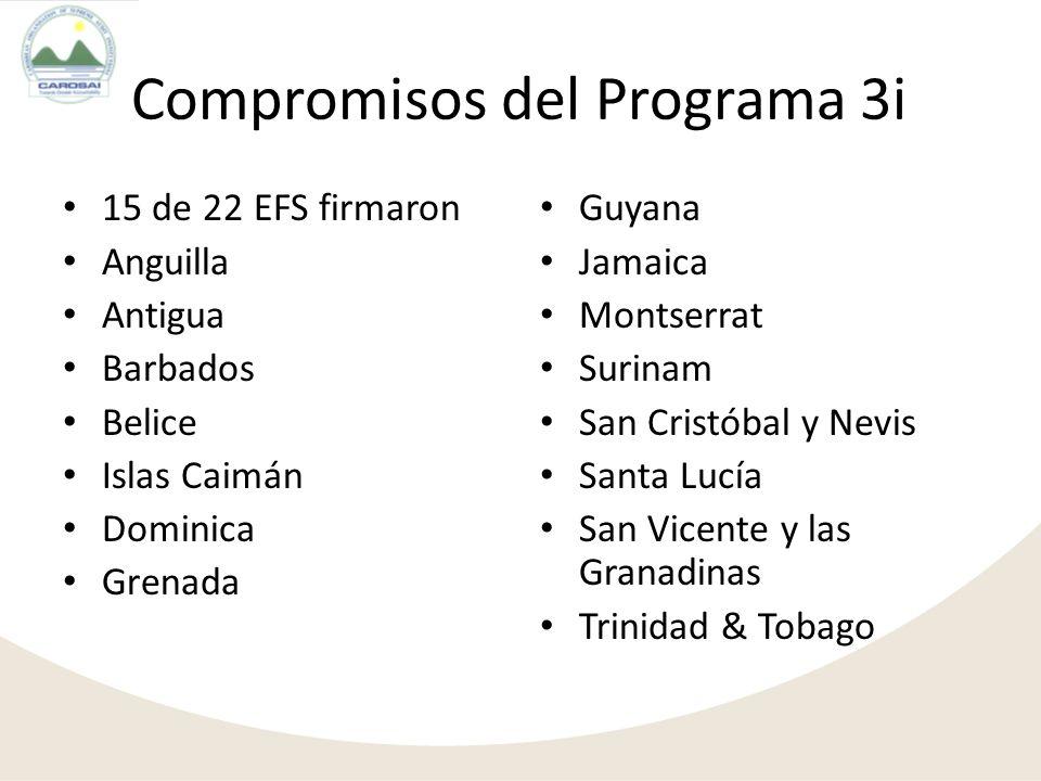 15 de 22 EFS firmaron Anguilla Antigua Barbados Belice Islas Caimán Dominica Grenada Guyana Jamaica Montserrat Surinam San Cristóbal y Nevis Santa Luc
