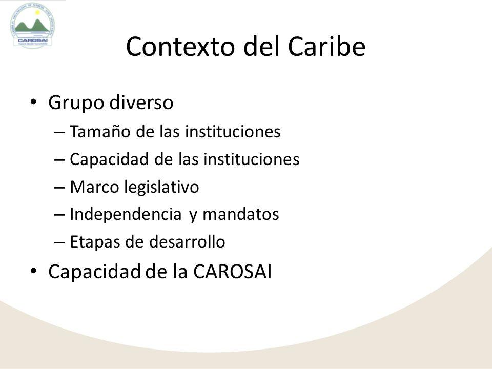 Contexto del Caribe Grupo diverso – Tamaño de las instituciones – Capacidad de las instituciones – Marco legislativo – Independencia y mandatos – Etap