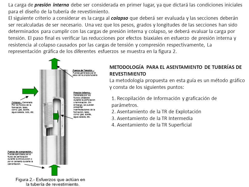 La carga de presión interna debe ser considerada en primer lugar, ya que dictará las condiciones iniciales para el diseño de la tubería de revestimien