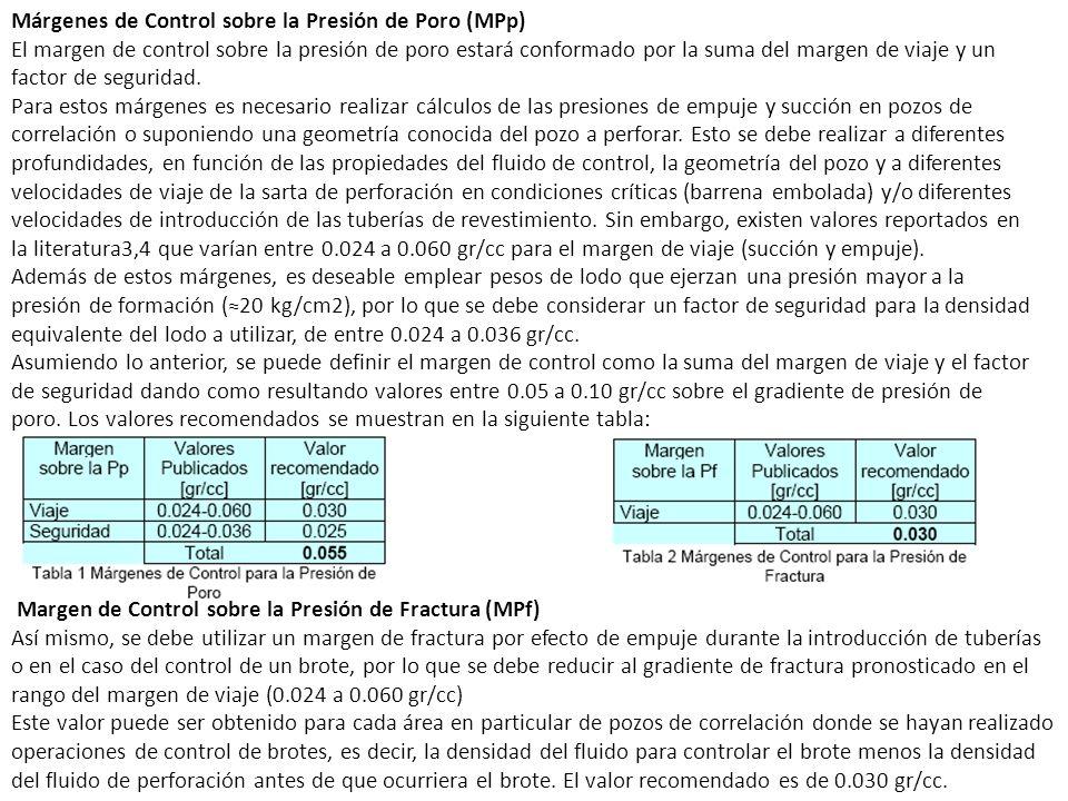 Márgenes de Control sobre la Presión de Poro (MPp) El margen de control sobre la presión de poro estará conformado por la suma del margen de viaje y u