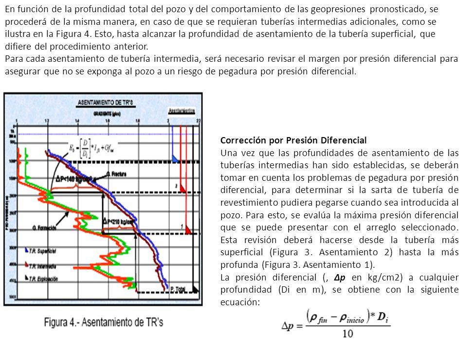 En función de la profundidad total del pozo y del comportamiento de las geopresiones pronosticado, se procederá de la misma manera, en caso de que se