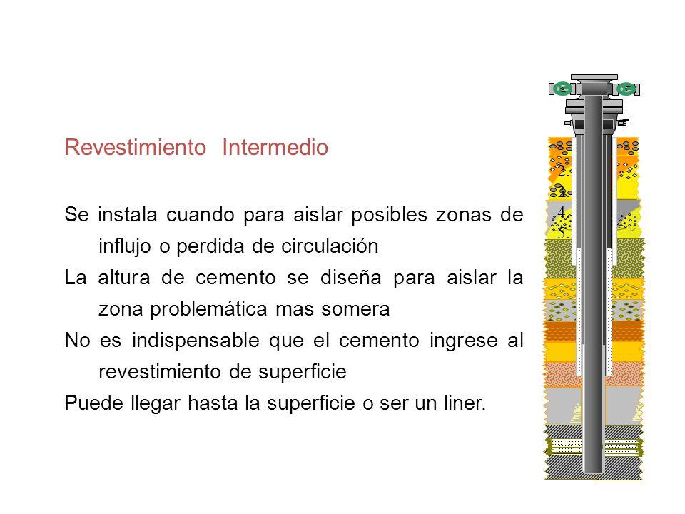 Revestimiento Intermedio Se instala cuando para aislar posibles zonas de influjo o perdida de circulación La altura de cemento se diseña para aislar l