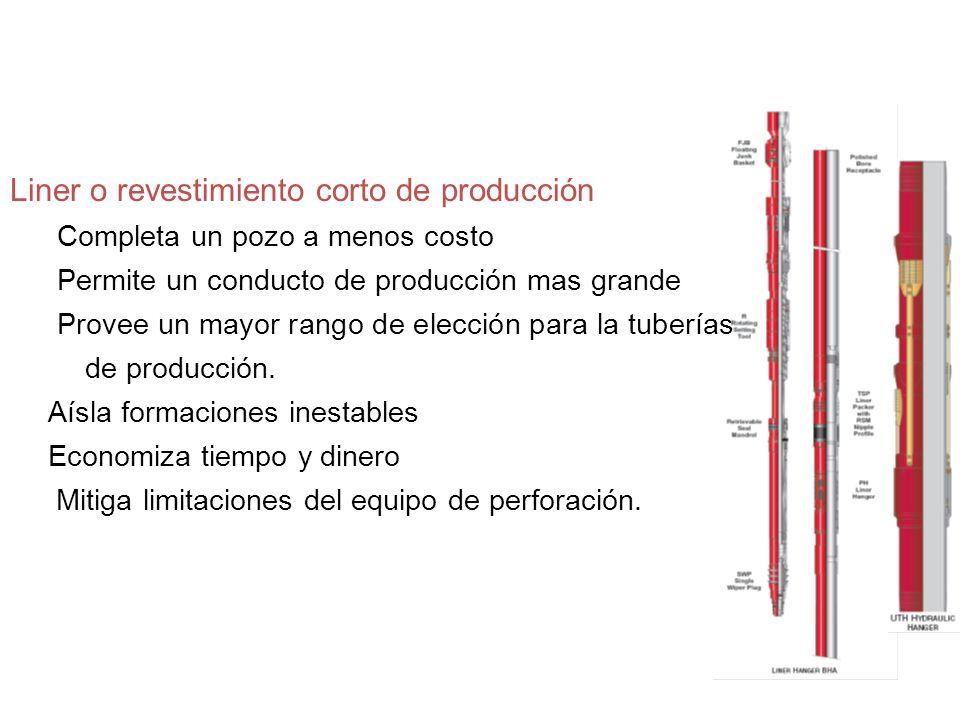 Liner o revestimiento corto de producción Completa un pozo a menos costo Permite un conducto de producción mas grande Provee un mayor rango de elecció