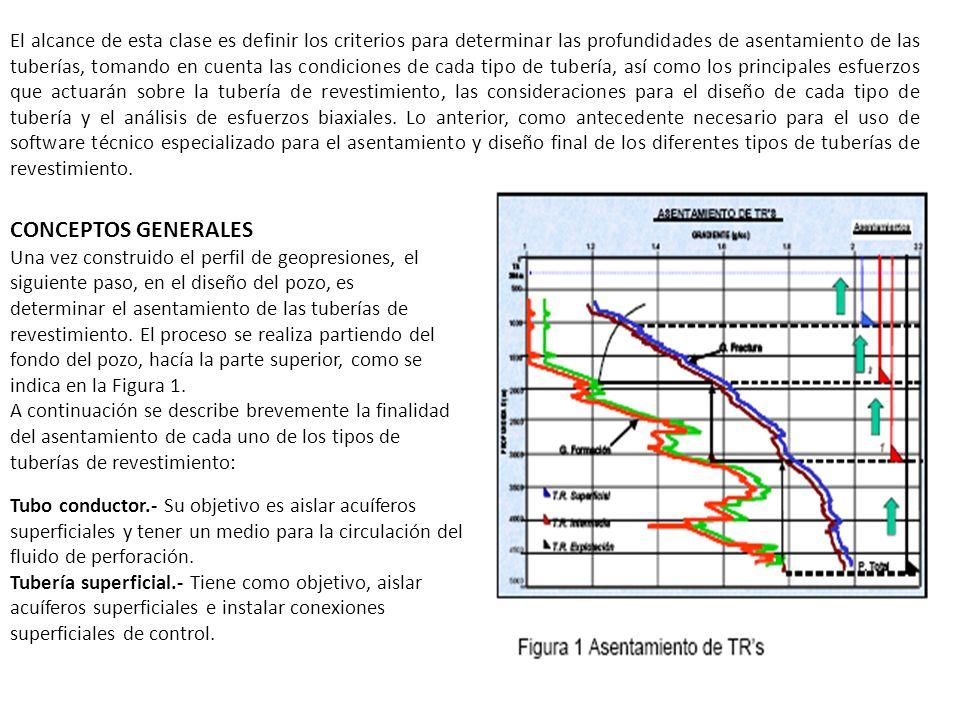 El alcance de esta clase es definir los criterios para determinar las profundidades de asentamiento de las tuberías, tomando en cuenta las condiciones