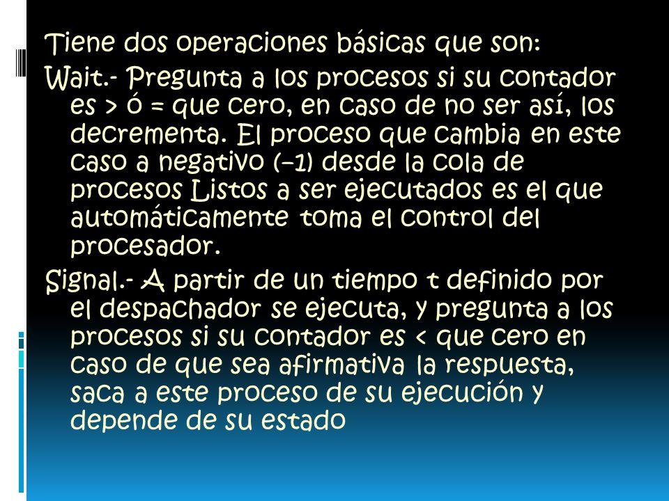 Tiene dos operaciones básicas que son: Wait.- Pregunta a los procesos si su contador es > ó = que cero, en caso de no ser así, los decrementa.