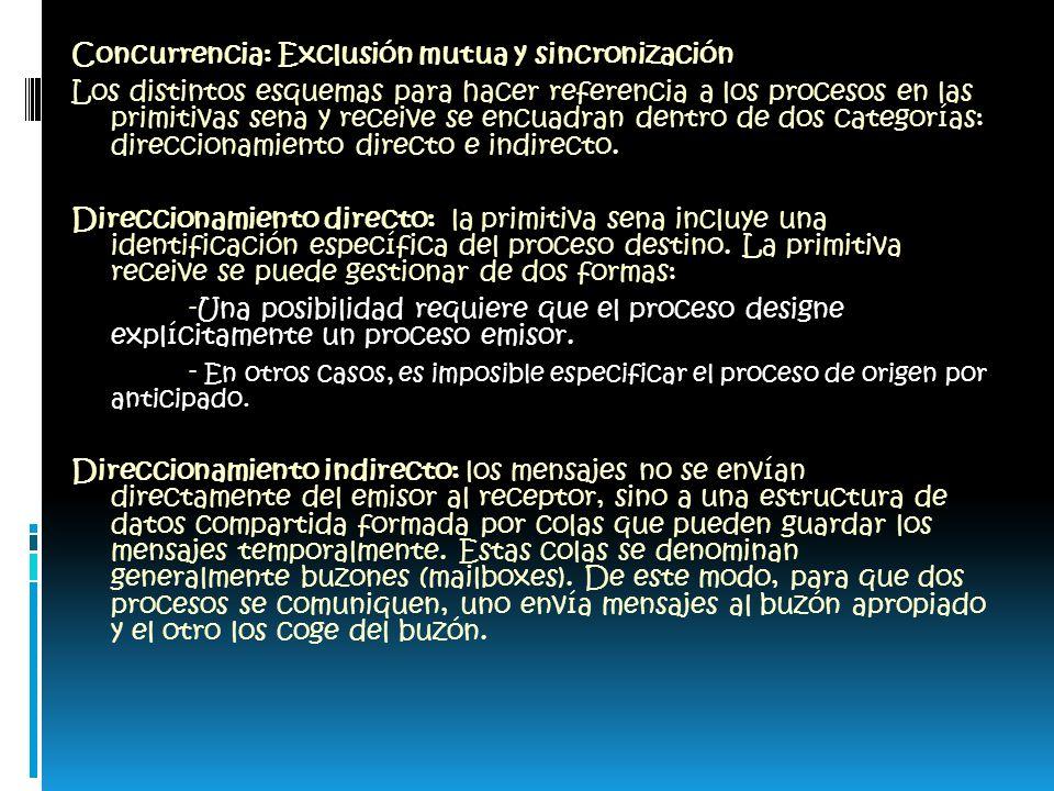 Concurrencia: Exclusión mutua y sincronización Los distintos esquemas para hacer referencia a los procesos en las primitivas sena y receive se encuadran dentro de dos categorías: direccionamiento directo e indirecto.