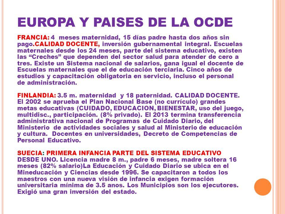 EUROPA Y PAISES DE LA OCDE FRANCIA: 4 meses maternidad, 15 días padre hasta dos años sin pago.CALIDAD DOCENTE, inversión gubernamental integral. Escue
