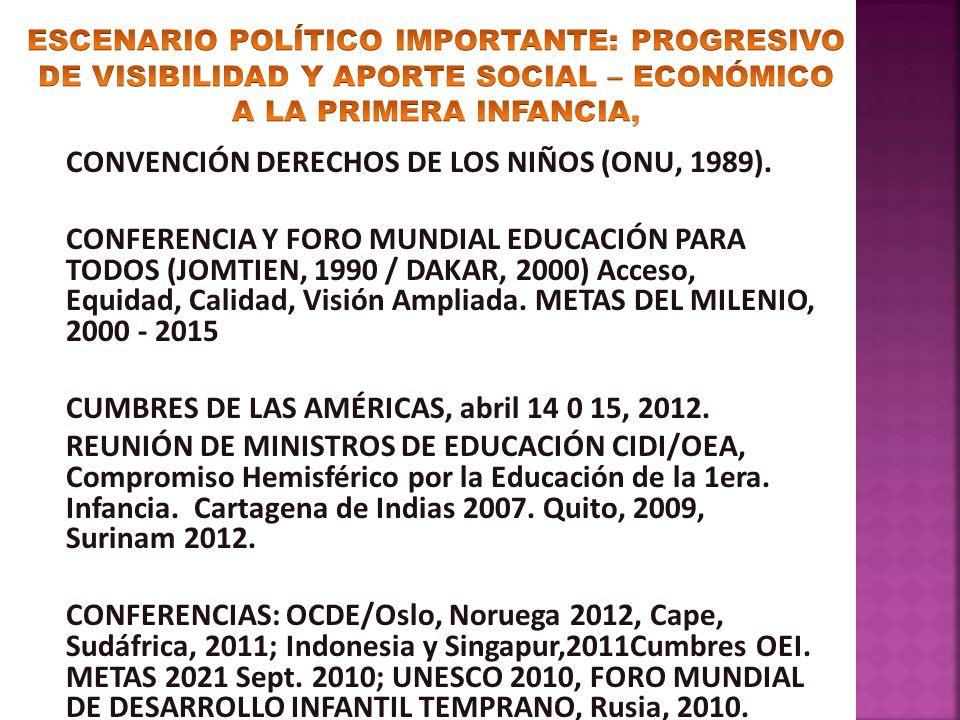 CONVENCIÓN DERECHOS DE LOS NIÑOS (ONU, 1989). CONFERENCIA Y FORO MUNDIAL EDUCACIÓN PARA TODOS (JOMTIEN, 1990 / DAKAR, 2000) Acceso, Equidad, Calidad,