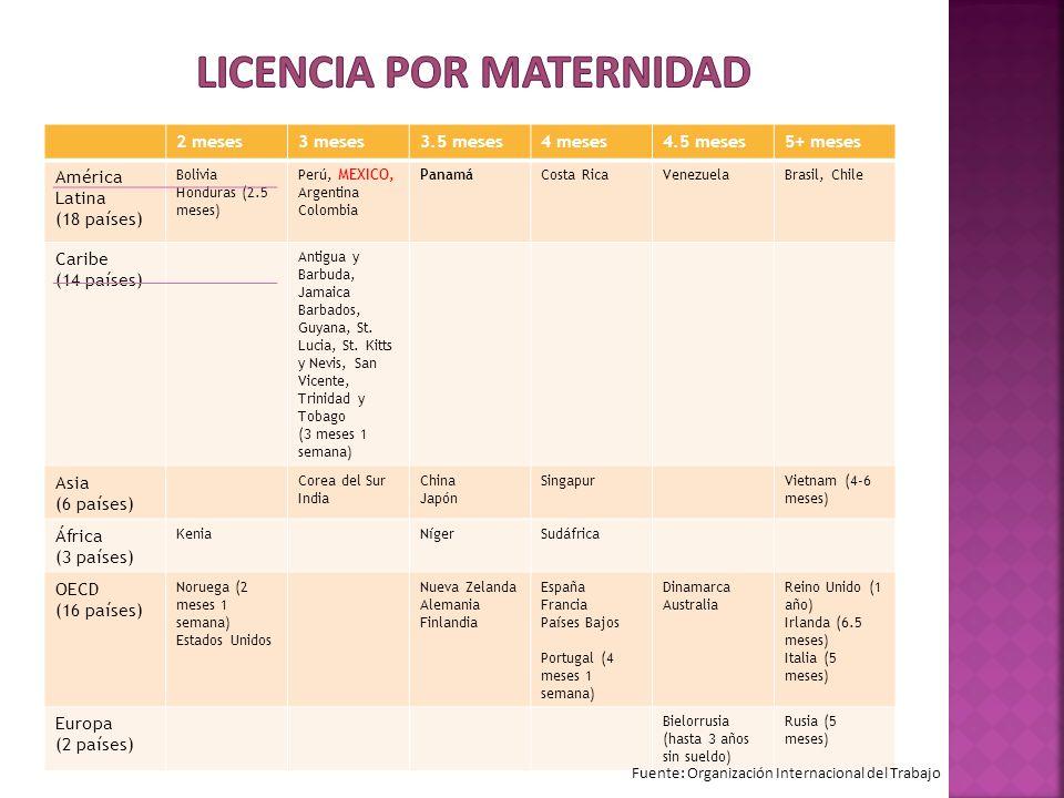 OCEANIA NUEVA ZELANDA : 2.5/13 meses maternidad (4.5 sin pago); programas integrales de bienestar/educación.