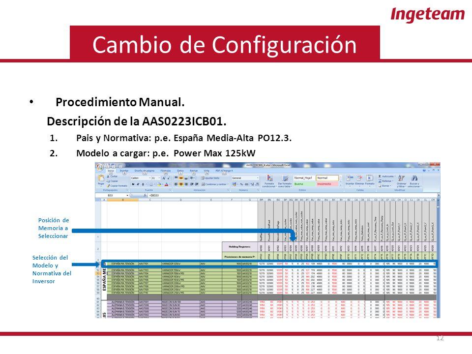 Cambio de Configuración Procedimiento Manual. Descripción de la AAS0223ICB01.