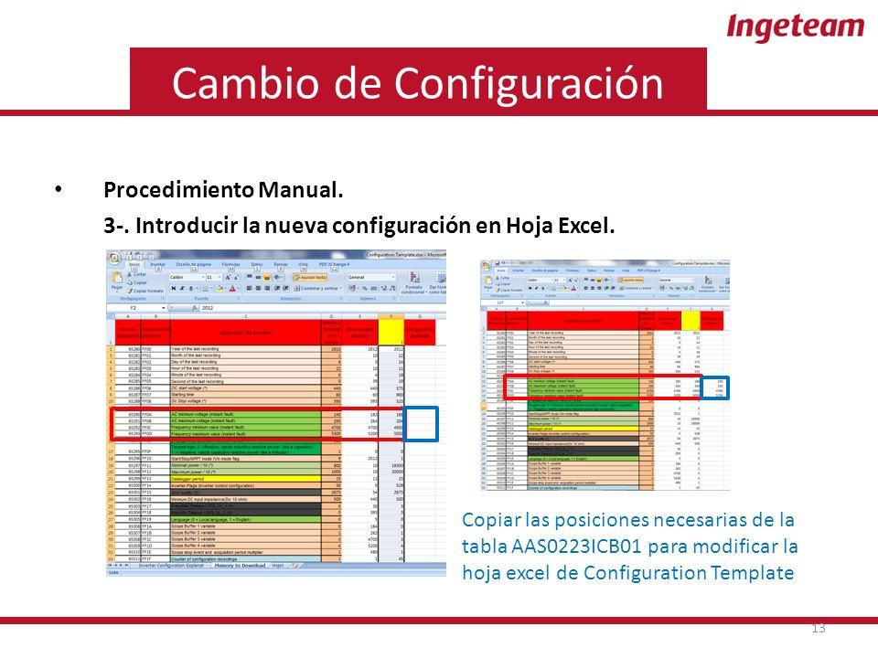 Cambio de Configuración Procedimiento Manual. 3-.