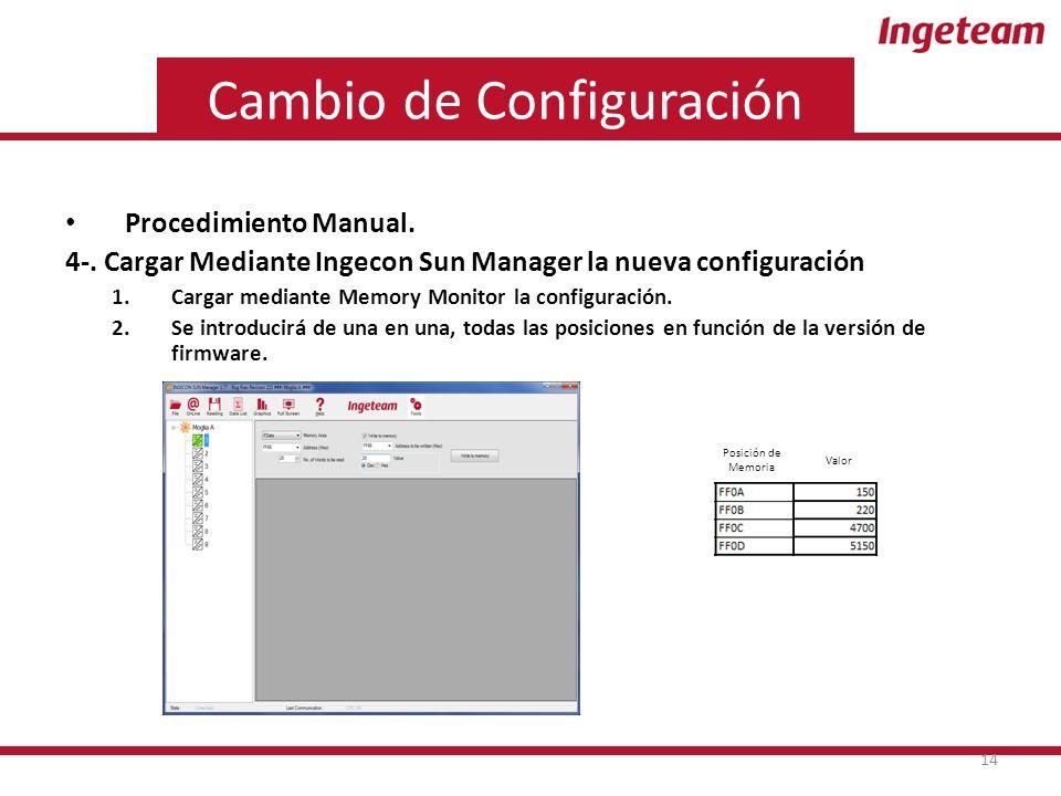 Cambio de Configuración Procedimiento Manual. 4-.
