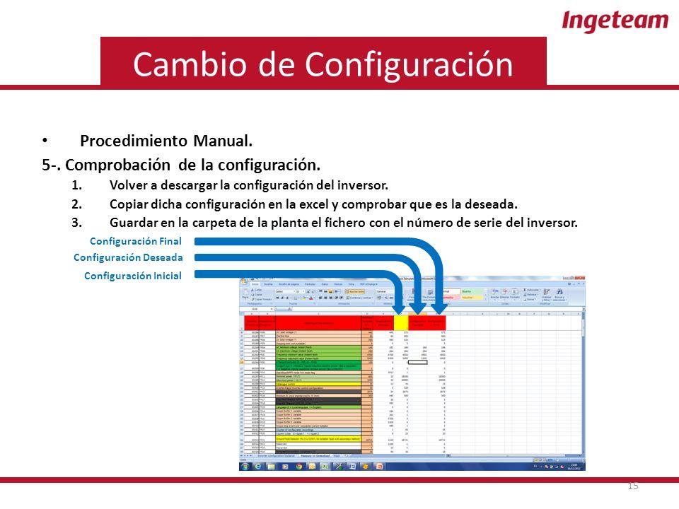 Cambio de Configuración Procedimiento Manual. 5-.
