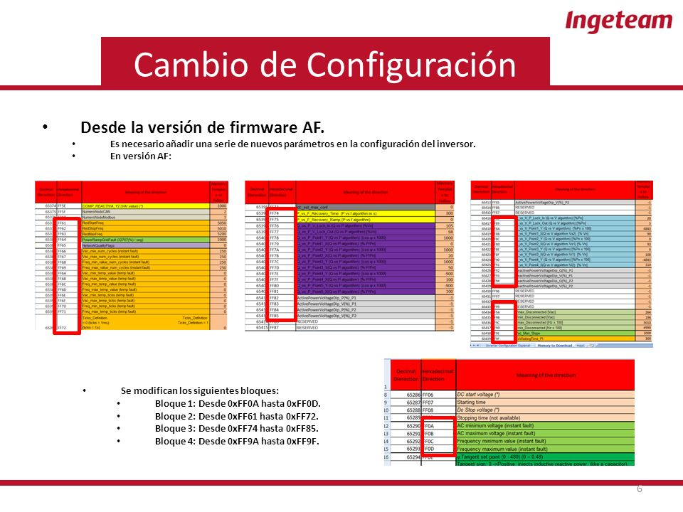 Cambio de Configuración Desde la versión de firmware AF.