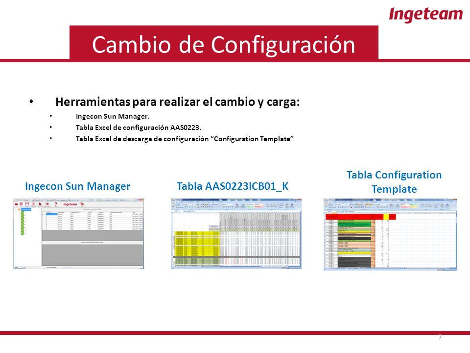 Cambio de Configuración Procedimiento Automático.3-.