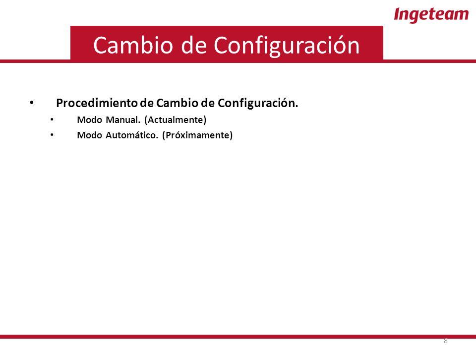 Cambio de Configuración Procedimiento de Cambio de Configuración.