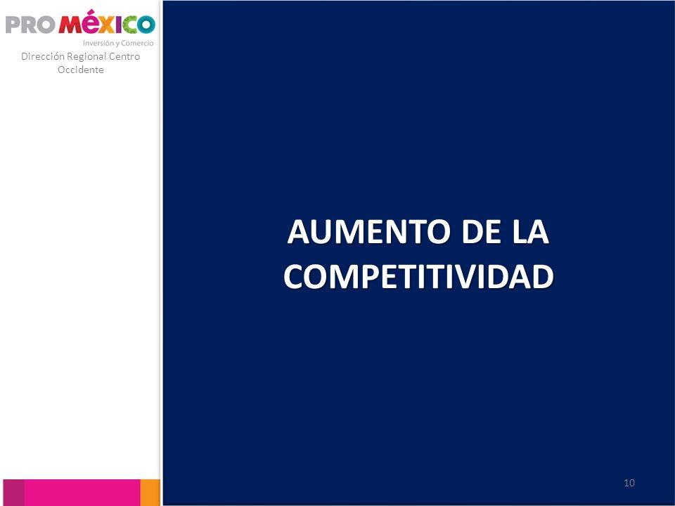 Dirección Regional Centro Occidente AUMENTO DE LA COMPETITIVIDAD 10