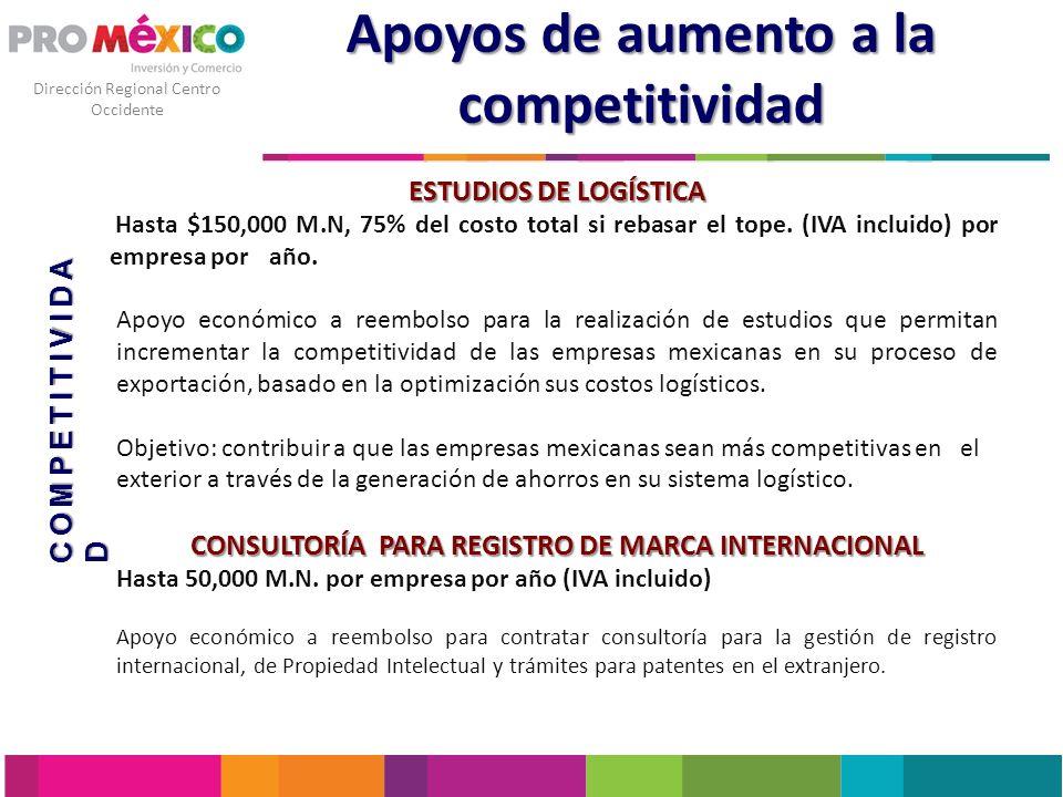Dirección Regional Centro Occidente ESTUDIOS DE LOGÍSTICA Hasta $150,000 M.N, 75% del costo total si rebasar el tope. (IVA incluido) por empresa por a