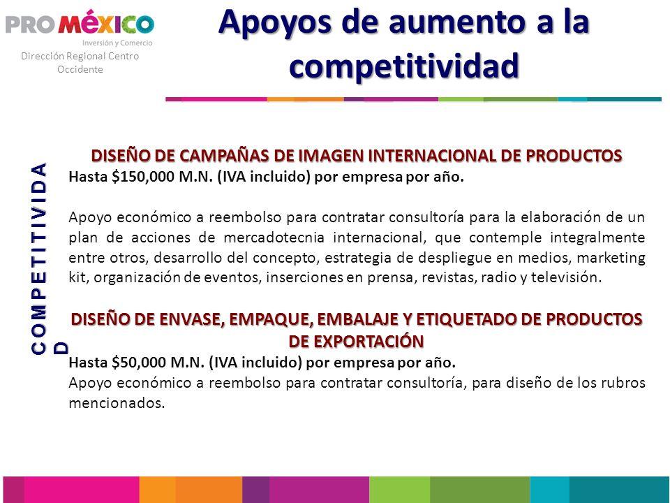 Dirección Regional Centro Occidente Apoyos de aumento a la competitividad DISEÑO DE CAMPAÑAS DE IMAGEN INTERNACIONAL DE PRODUCTOS Hasta $150,000 M.N.