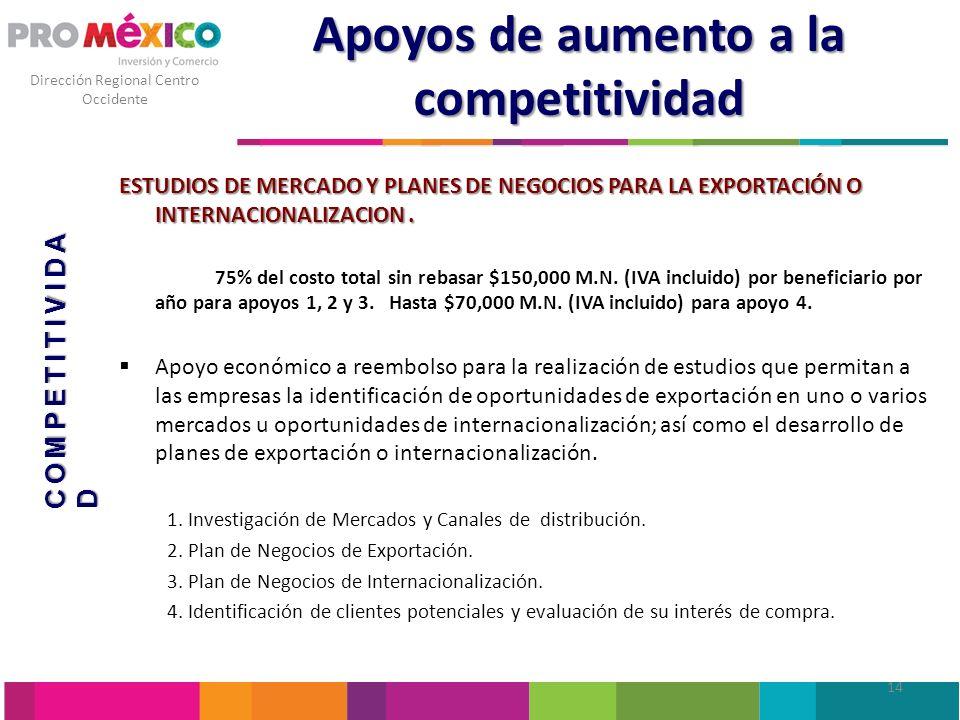 Dirección Regional Centro Occidente Apoyos de aumento a la competitividad ESTUDIOS DE MERCADO Y PLANES DE NEGOCIOS PARA LA EXPORTACIÓN O INTERNACIONAL