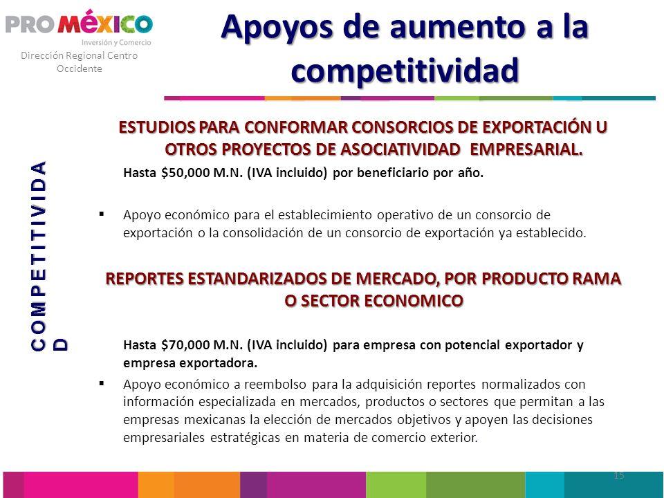 Dirección Regional Centro Occidente Apoyos de aumento a la competitividad ESTUDIOS PARA CONFORMAR CONSORCIOS DE EXPORTACIÓN U OTROS PROYECTOS DE ASOCI