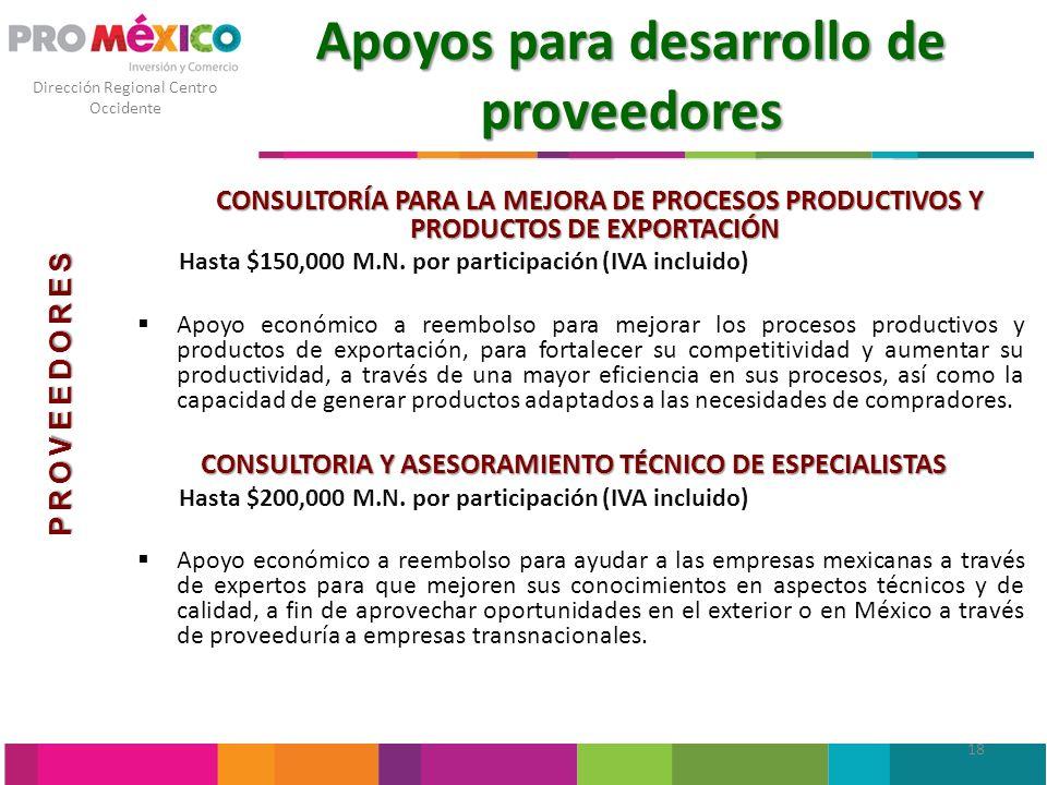 Dirección Regional Centro Occidente Apoyos para desarrollo de proveedores CONSULTORÍA PARA LA MEJORA DE PROCESOS PRODUCTIVOS Y PRODUCTOS DE EXPORTACIÓ