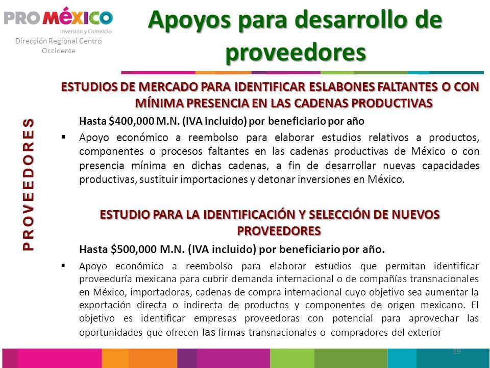 Dirección Regional Centro Occidente Apoyos para desarrollo de proveedores ESTUDIOS DE MERCADO PARA IDENTIFICAR ESLABONES FALTANTES O CON MÍNIMA PRESEN