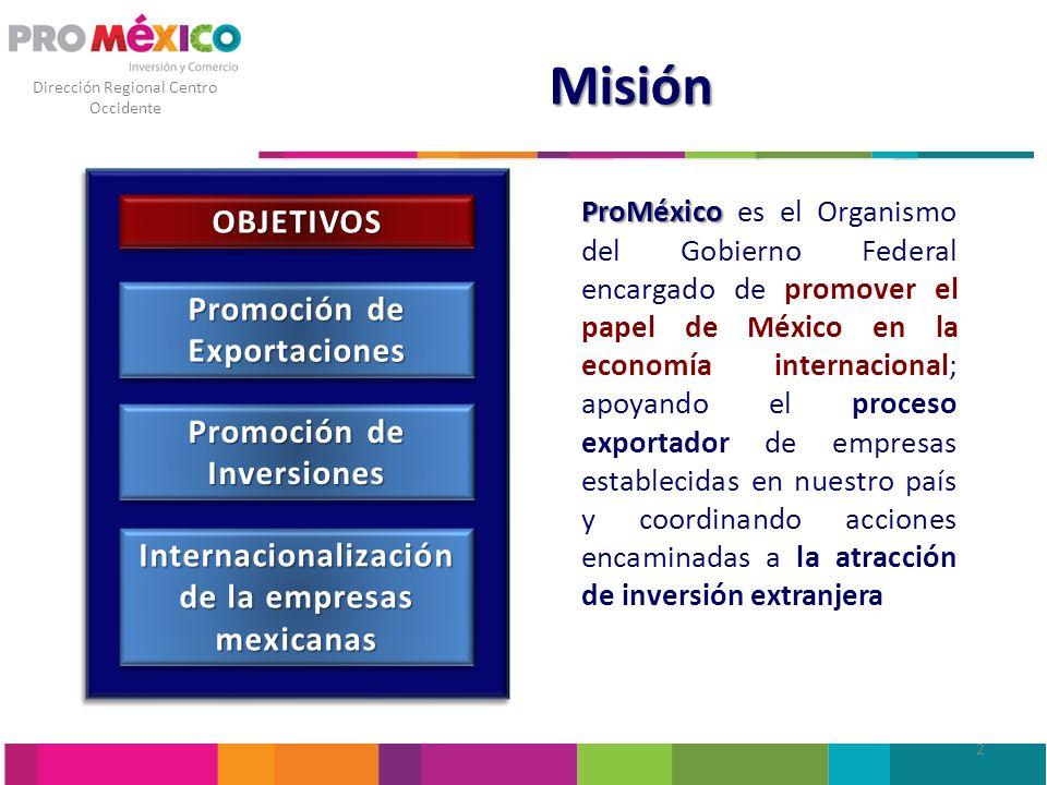 Dirección Regional Centro Occidente Misión ProMéxico ProMéxico es el Organismo del Gobierno Federal encargado de promover el papel de México en la eco