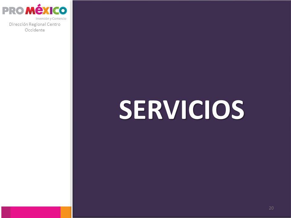 Dirección Regional Centro Occidente SERVICIOSSERVICIOS 20