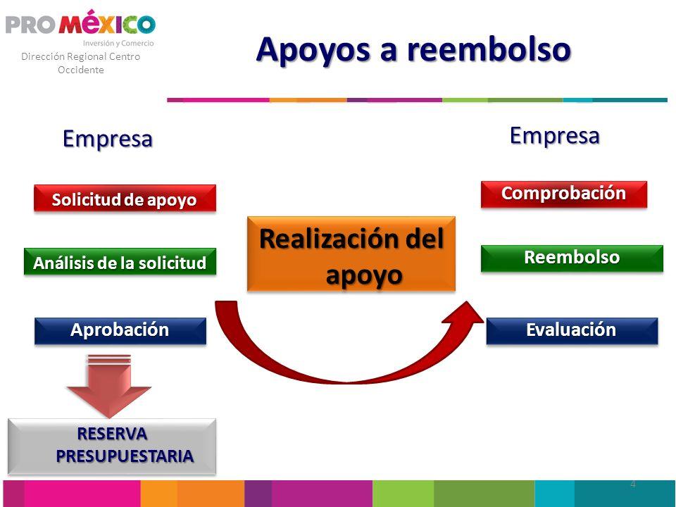 Dirección Regional Centro Occidente Apoyos de aumento a la competitividad ESTUDIOS PARA CONFORMAR CONSORCIOS DE EXPORTACIÓN U OTROS PROYECTOS DE ASOCIATIVIDAD EMPRESARIAL.