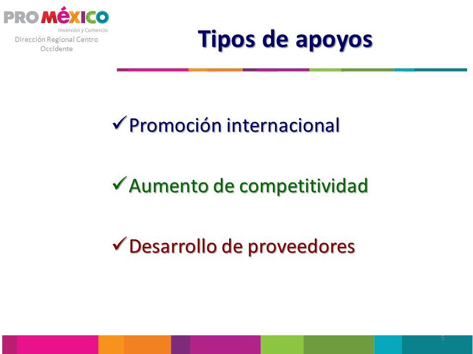 Dirección Regional Centro Occidente Tipos de apoyos Promoción internacional Promoción internacional Aumento de competitividad Aumento de competitivida