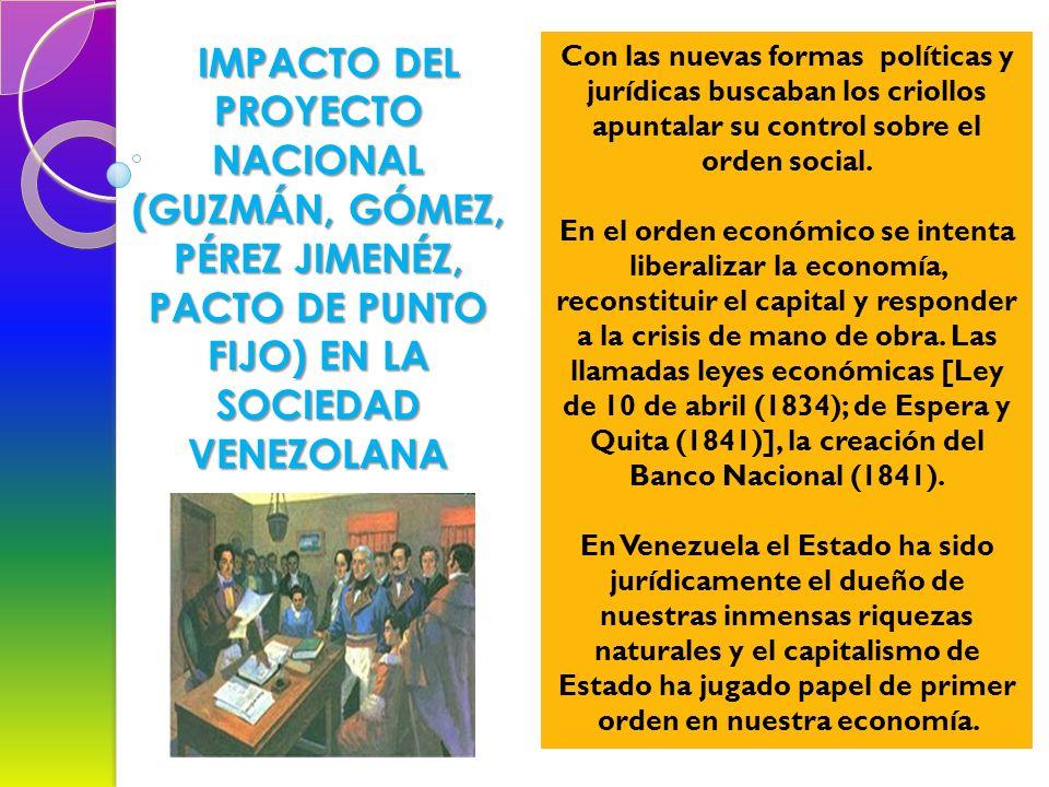 LA SOCIEDAD CENSITARIA COMO FORMA DE EXCLUSIÓN SOCIAL A partir de 1830, la A partir de 1830, la formación social venezolana estaría expuesta a un acci