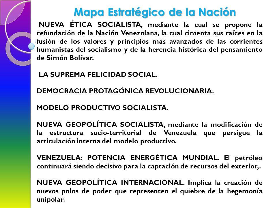 REFORMULACIÓN DEL PROYECTO NACIONAL 1999 AL PRESENTE Producto del trabajo de una Asamblea Nacional Constituyente, electa a través de comicios populare