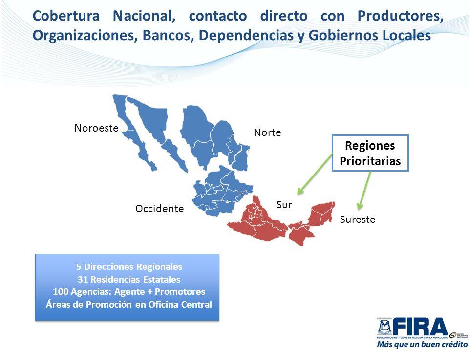 5 Direcciones Regionales 31 Residencias Estatales 100 Agencias: Agente + Promotores Áreas de Promoción en Oficina Central Cobertura Nacional, contacto