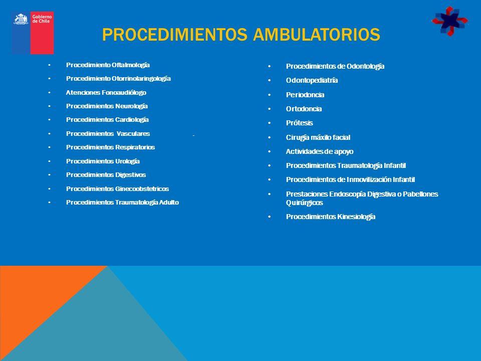 PROCEDIMIENTOS AMBULATORIOS Procedimiento Oftalmología Procedimiento Otorrinolaringología Atenciones Fonoaudiólogo Procedimientos Neurología Procedimi