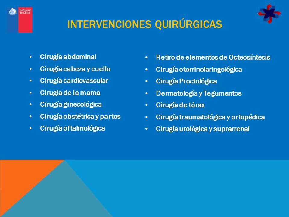 INTERVENCIONES QUIRÚRGICAS Cirugía abdominal Cirugía cabeza y cuello Cirugía cardiovascular Cirugía de la mama Cirugía ginecológica Cirugía obstétrica