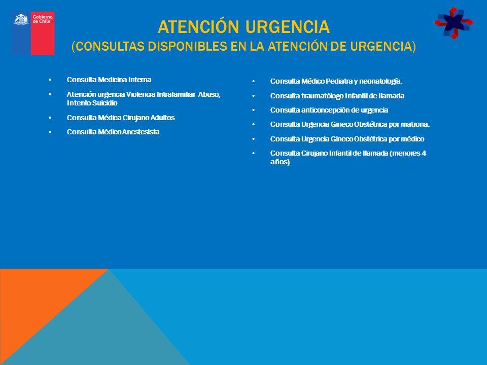 ATENCIÓN URGENCIA (CONSULTAS DISPONIBLES EN LA ATENCIÓN DE URGENCIA) Consulta Medicina Interna Atención urgencia Violencia Intrafamiliar Abuso, Intent