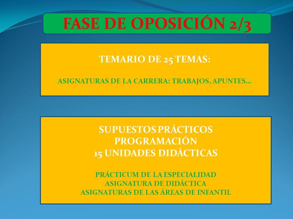 FASE DE OPOSICIÓN 2/3 TEMARIO DE 25 TEMAS: ASIGNATURAS DE LA CARRERA: TRABAJOS, APUNTES… SUPUESTOS PRÁCTICOS PROGRAMACIÓN 15 UNIDADES DIDÁCTICAS PRÁCT