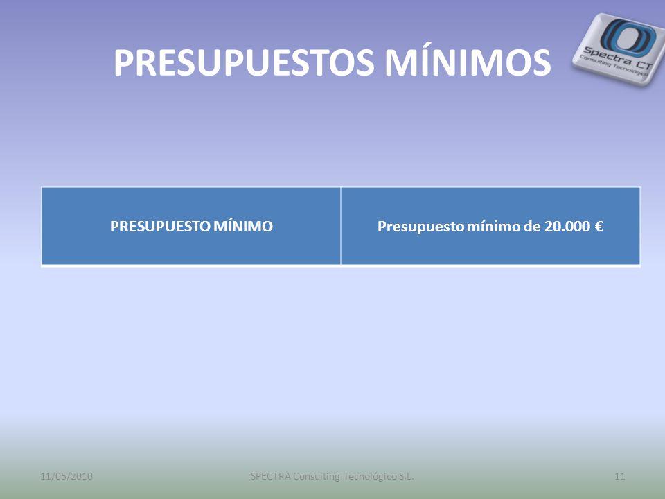 PRESUPUESTOS MÍNIMOS PRESUPUESTO MÍNIMOPresupuesto mínimo de 20.000 11/05/201011SPECTRA Consulting Tecnológico S.L.