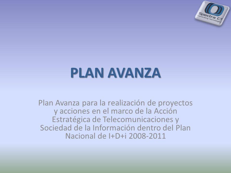 PLAN AVANZA Plan Avanza para la realización de proyectos y acciones en el marco de la Acción Estratégica de Telecomunicaciones y Sociedad de la Inform