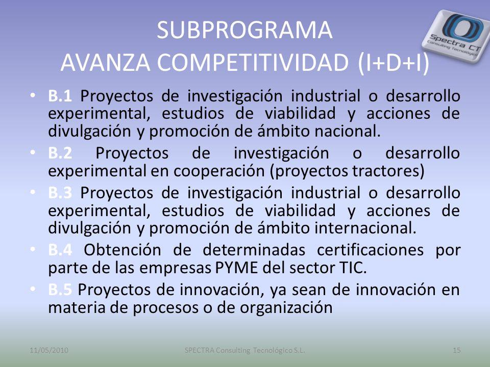 SUBPROGRAMA AVANZA COMPETITIVIDAD (I+D+I) B.1 Proyectos de investigación industrial o desarrollo experimental, estudios de viabilidad y acciones de divulgación y promoción de ámbito nacional.