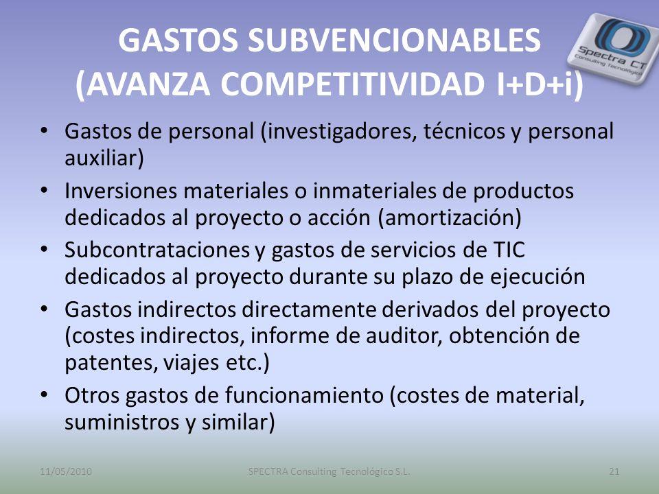 GASTOS SUBVENCIONABLES (AVANZA COMPETITIVIDAD I+D+i) Gastos de personal (investigadores, técnicos y personal auxiliar) Inversiones materiales o inmate