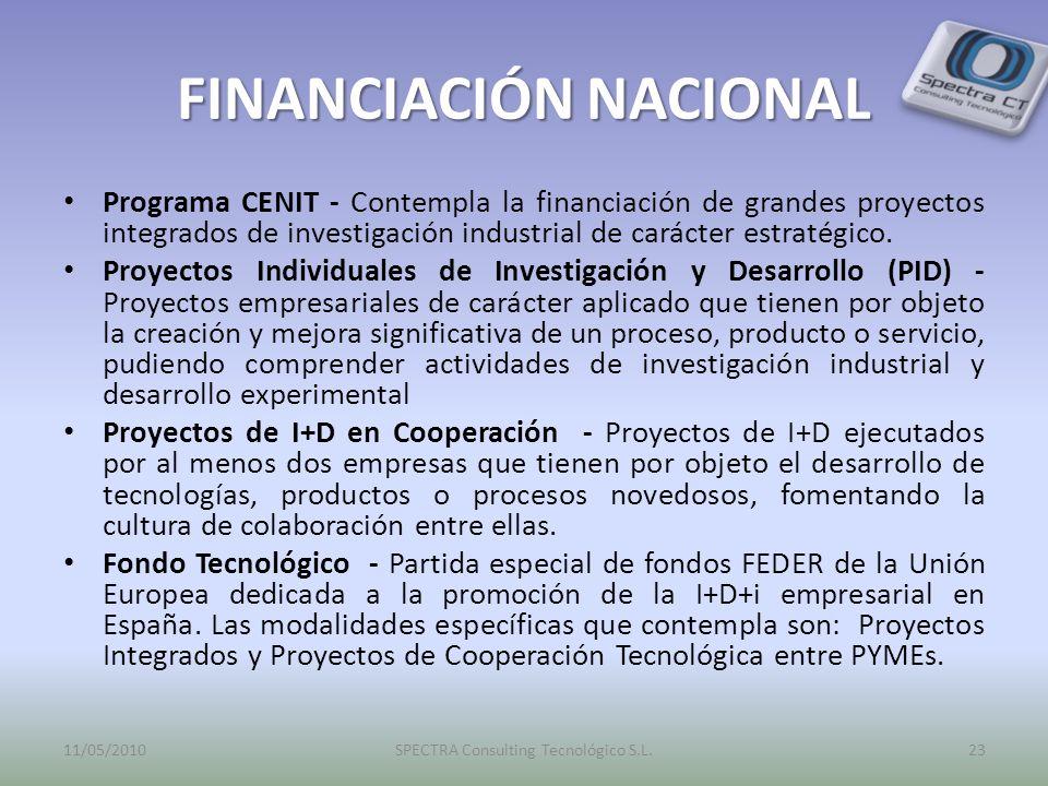 FINANCIACIÓN NACIONAL Programa CENIT - Contempla la financiación de grandes proyectos integrados de investigación industrial de carácter estratégico.
