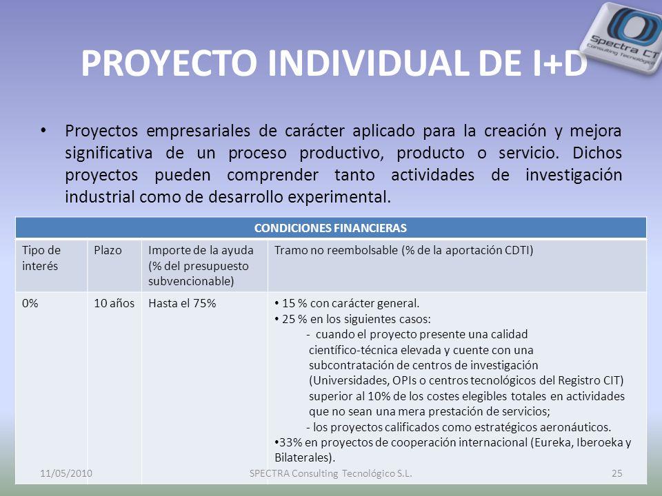 PROYECTO INDIVIDUAL DE I+D Proyectos empresariales de carácter aplicado para la creación y mejora significativa de un proceso productivo, producto o s