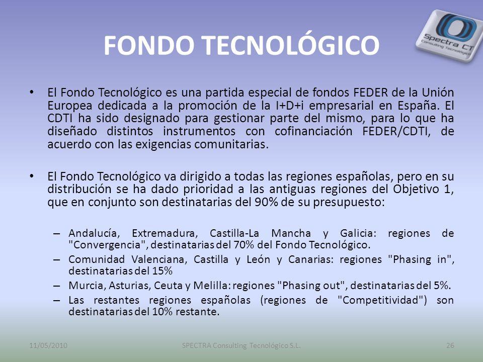 FONDO TECNOLÓGICO El Fondo Tecnológico es una partida especial de fondos FEDER de la Unión Europea dedicada a la promoción de la I+D+i empresarial en