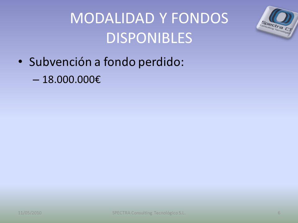 MODALIDAD Y FONDOS DISPONIBLES Subvención a fondo perdido: – 18.000.000 11/05/20106SPECTRA Consulting Tecnológico S.L.