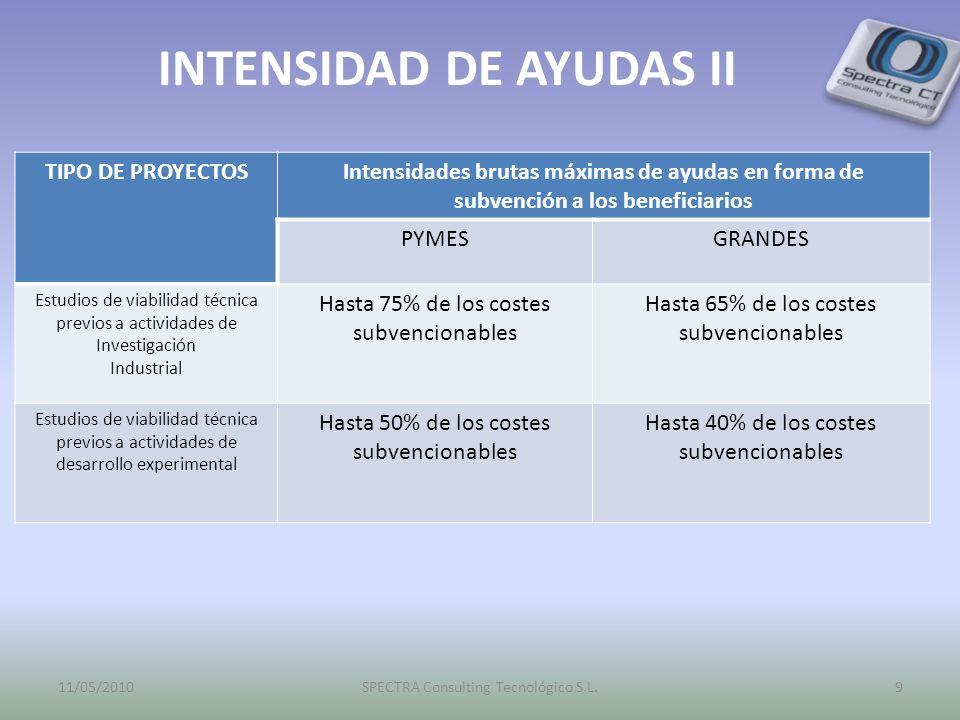INTENSIDAD DE AYUDAS II TIPO DE PROYECTOSIntensidades brutas máximas de ayudas en forma de subvención a los beneficiarios PYMESGRANDES Estudios de via
