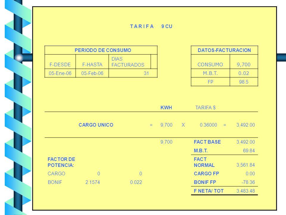 Ejemplo tarifa 9CU