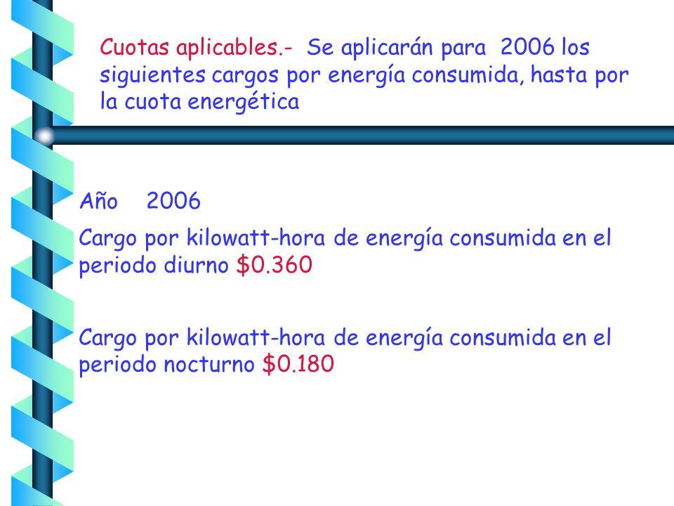 Tarifa 9-N (2005 - 2006) Tarifa de estímulo nocturna para bombeo de agua para riego agrícola 1.- Aplicación Esta tarifa de estímulo nocturna se aplica